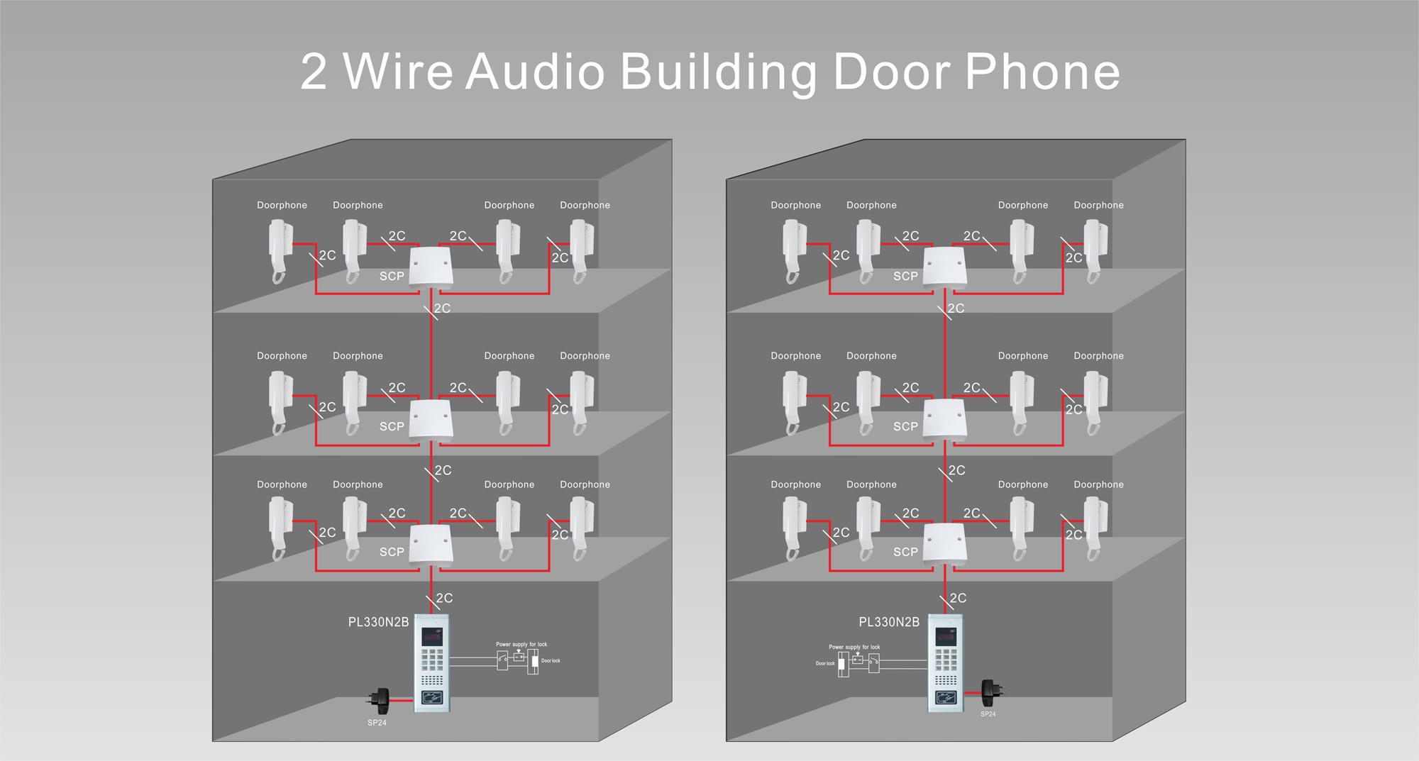 Zhuhai Rongtai Electronics Co Ltd Video Door Phone Access Intercom Systems Wiring Diagram Products Audio System 2 Wires Building
